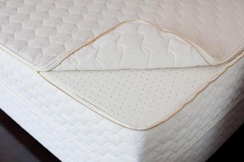 What Does The Word Firm Mattress Really Mean?