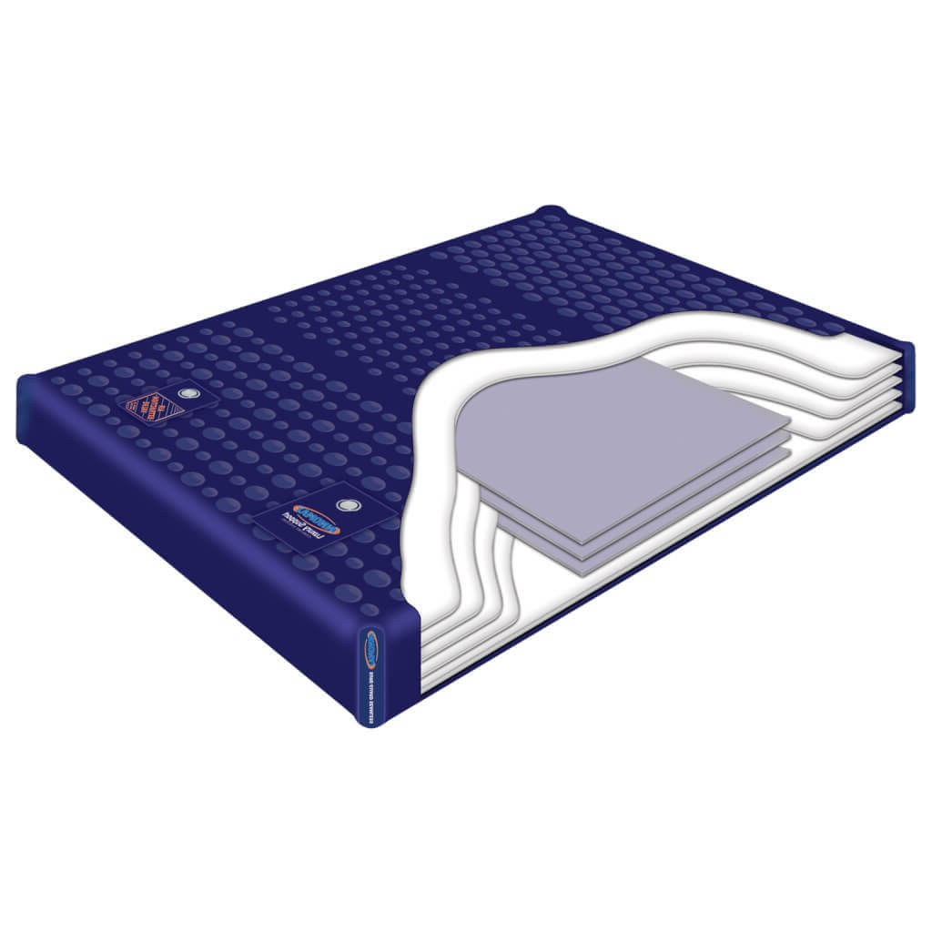 Best Replacement Waterbed Mattresses Hardside Amp Softside