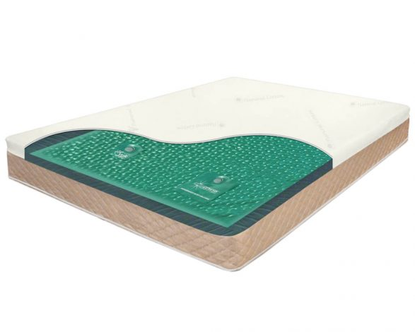 Perfections Sleep System Cutaway