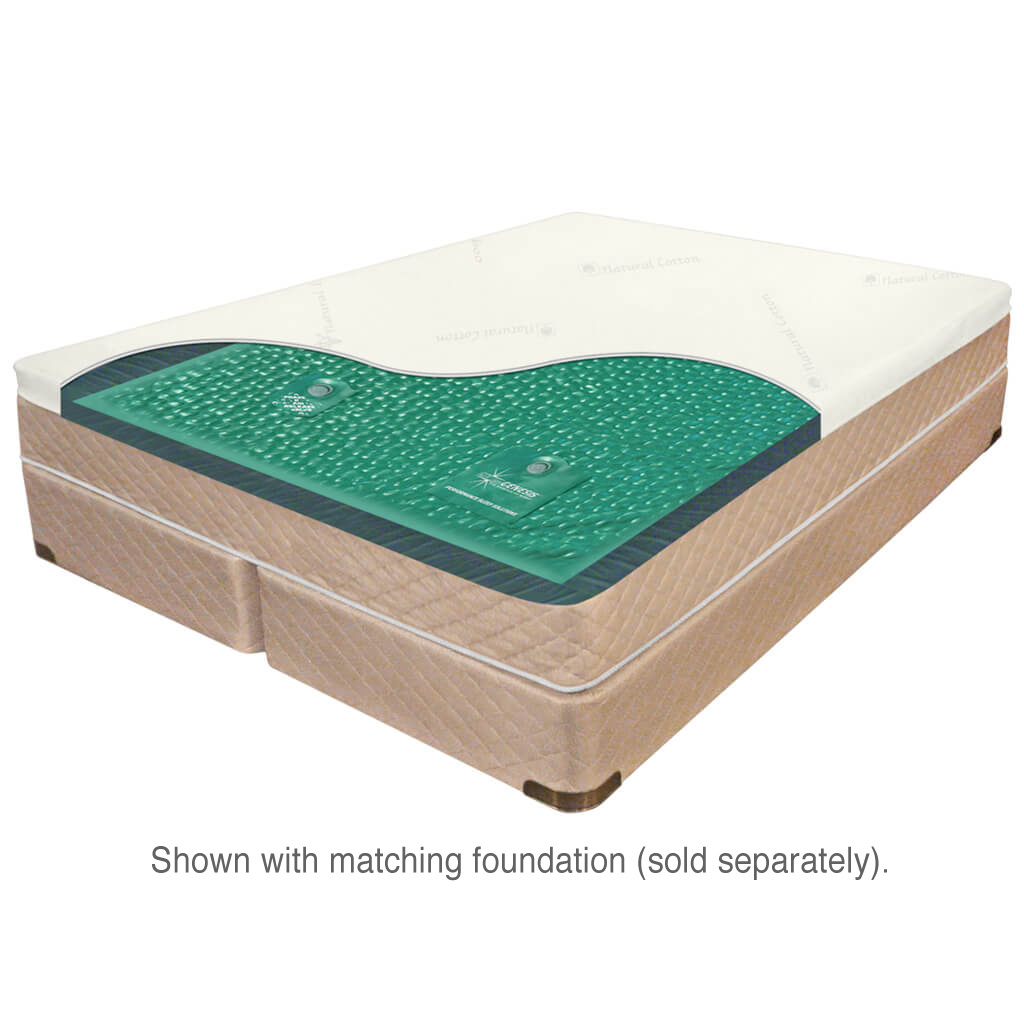 How To Drain A Softside Waterbed Best Drain Photos